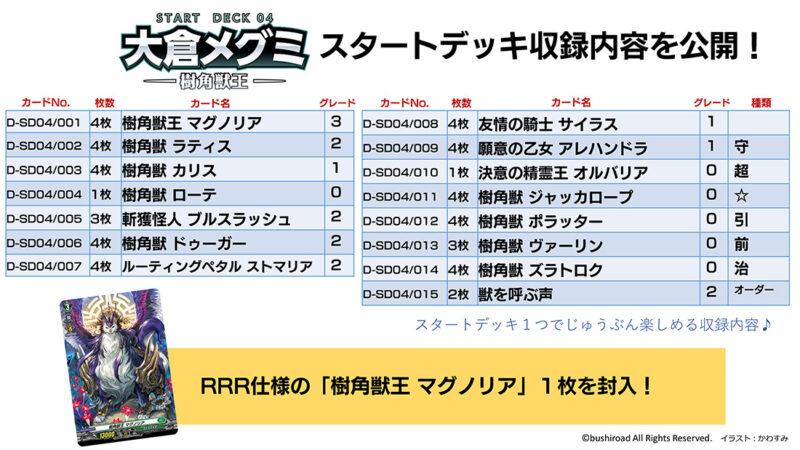 VG ヴァンガード Dスタンダード ストイケイア 大倉メグミ -樹角獣王-
