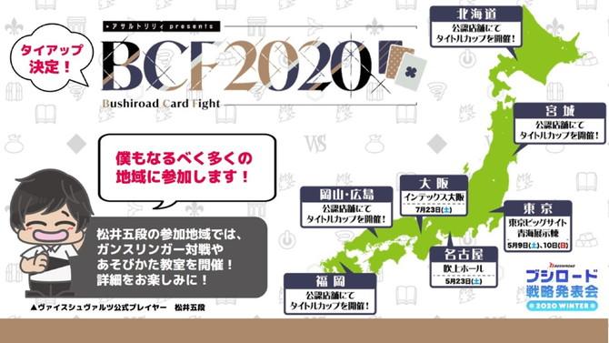 BCF2020